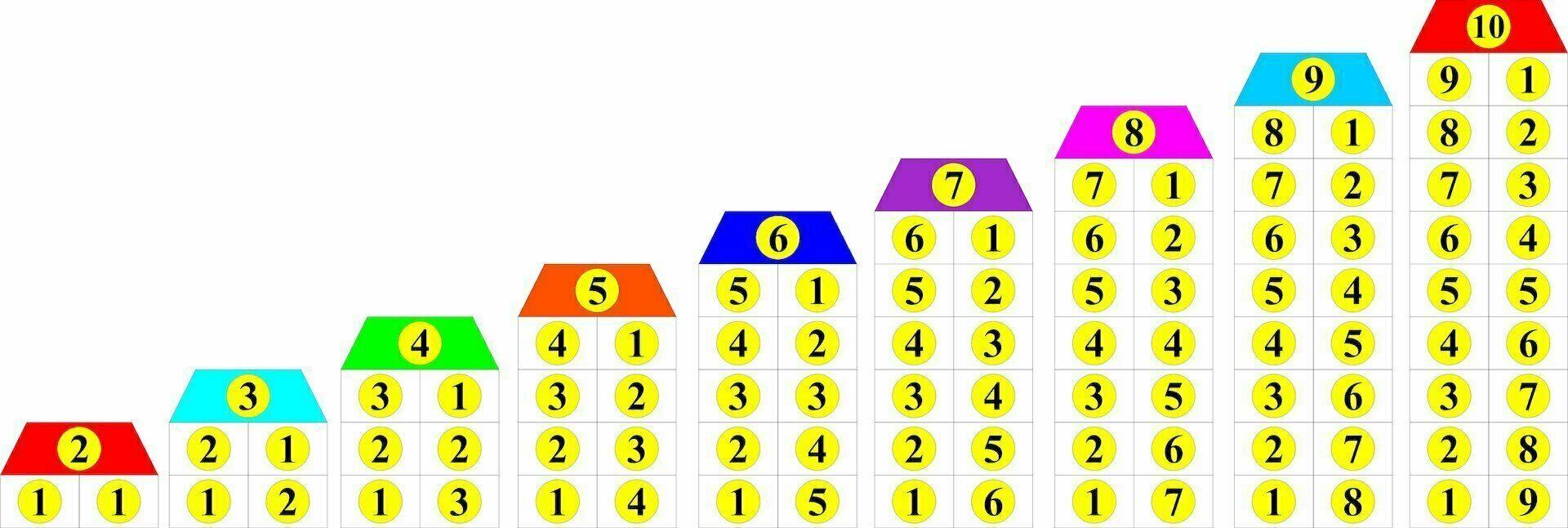 стрижка состав чисел второго десятка домики картинки один самых захватывающих